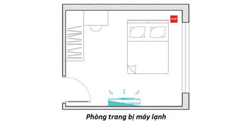 Vị trí lắp quạt thông gió phòng ngủ có máy lạnh