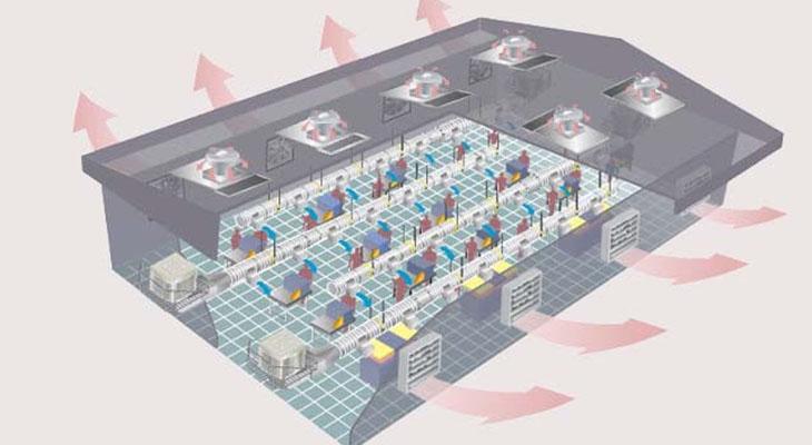 Hệ thông làm mát nhà xưởng bằng tấm Cooling Pad 4